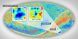 The cold spot seen in the cosmic microwave background.