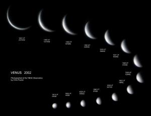 The phases of Venus.