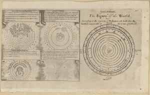 Figure from the 1600s showing Ptolemy's spherical universe.