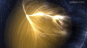 An illustration of the Laniakea Supercluster.