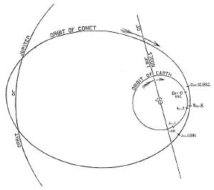Comet with an orbit similar to Lexell's calculated orbit.