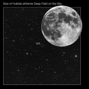 Moon compared to Hubble Ultra Deep Field.
