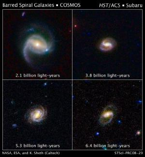 Observed galaxies at different redshifts.