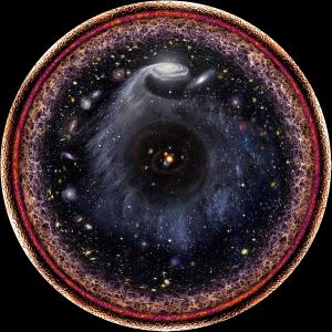The universe on a logarithmic scale.